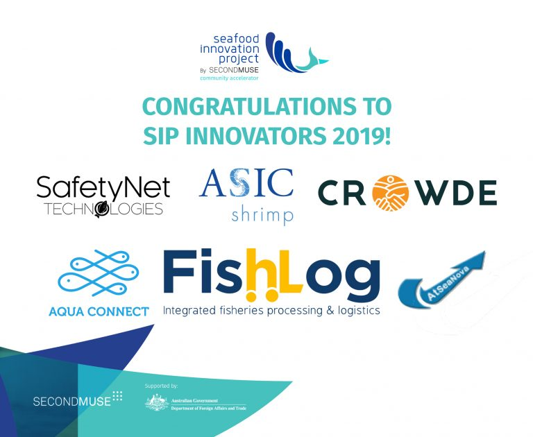 Selected Innovators SIP