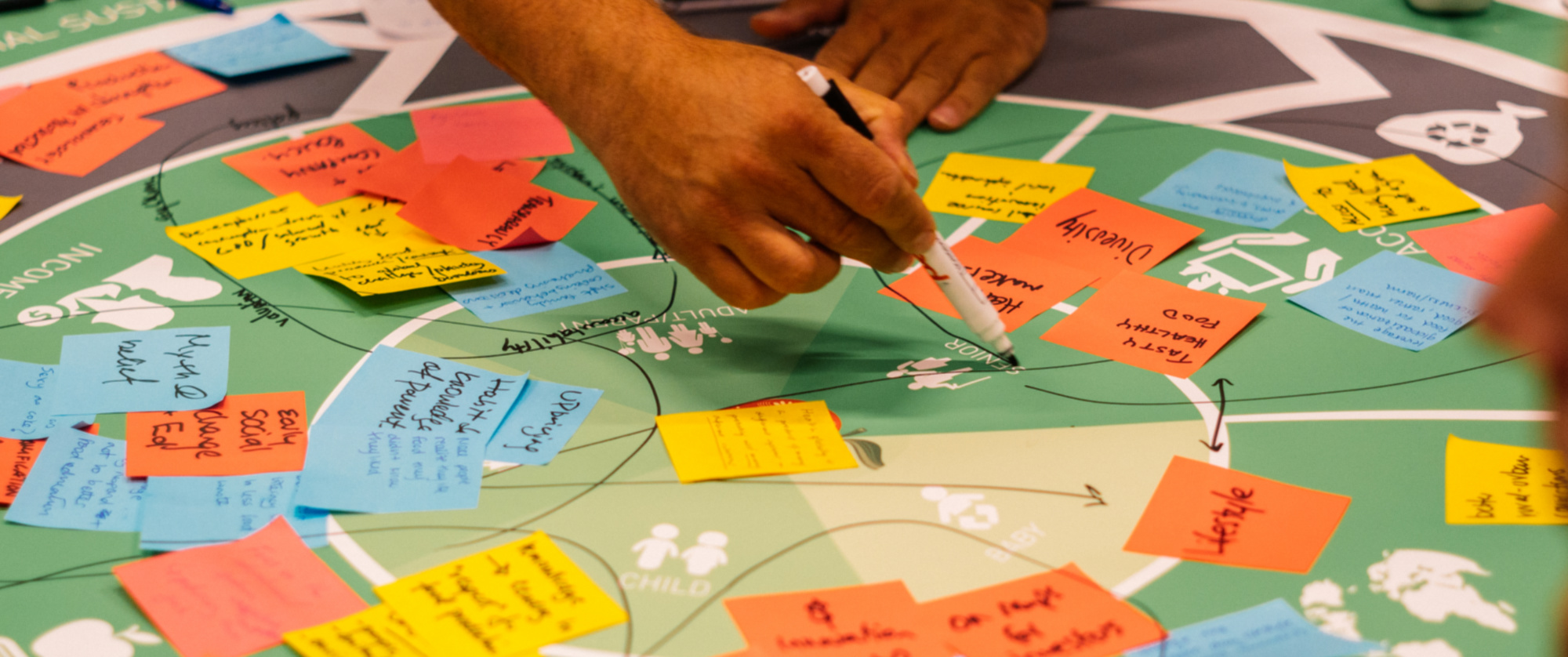 Inside SecondMuse Capital's Future Economy Lab